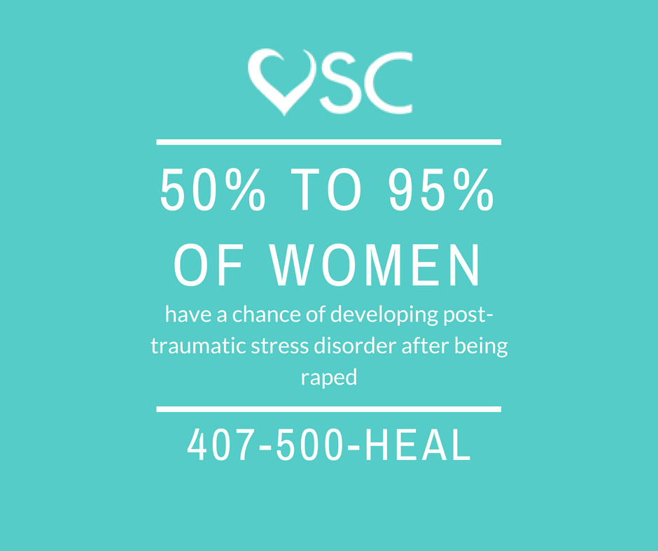 Sexual post traumatic stress disorder